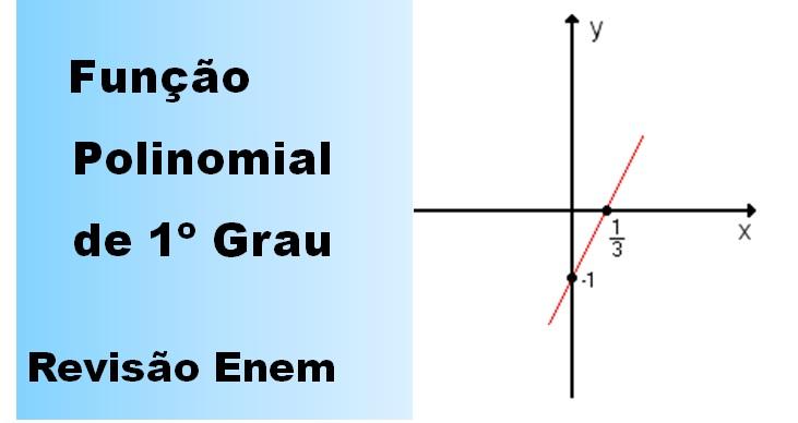 Função Polinomial de 1º Grau