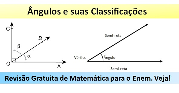 Classificação dos Ângulos – Revisão de Matemática Enem e Vestibular.