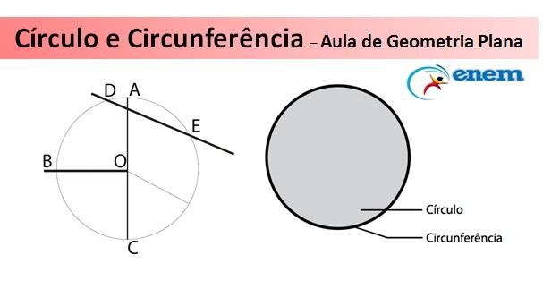 Círculo e Circunferência: aula de Geometria Plana. Revisão de Matemática Enem