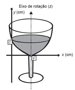 funções lineares