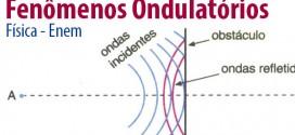 Fenômenos Ondulatórios – Física para vestibular e Enem.