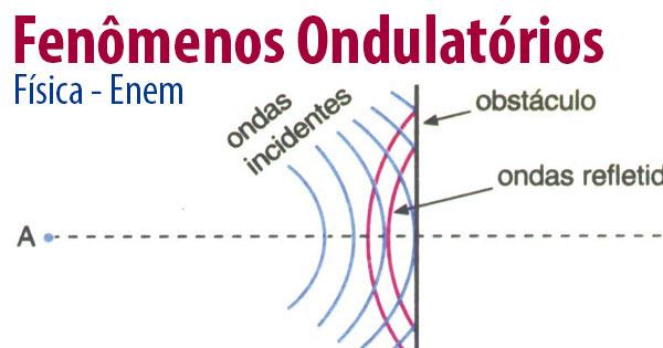 fenomenos-ondulatorios