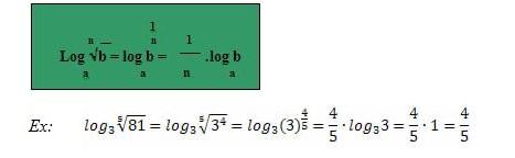propriedade do logaritmo de uma raiz