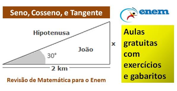 Seno, Cosseno e Tangente – Temas recorrentes de Matemática no Enem. Veja!