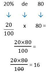 Como calcular porcentagem utilizando fração