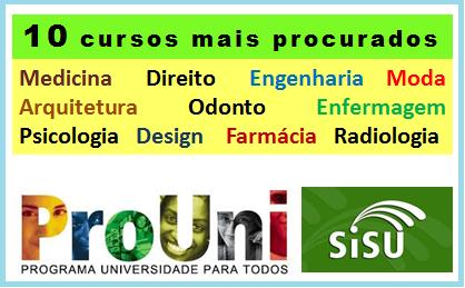 10 cursos mais procurados Sisu Prouni 2015