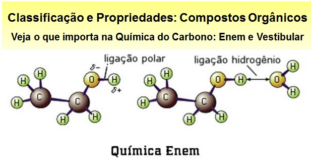 classificacao-dos-compostos-organicos