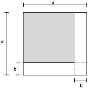 Quadrado de Euclides - Figuras planas