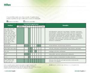 Tabela_Hifen-page-001