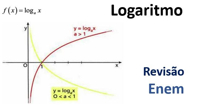 aula de função logarítmica