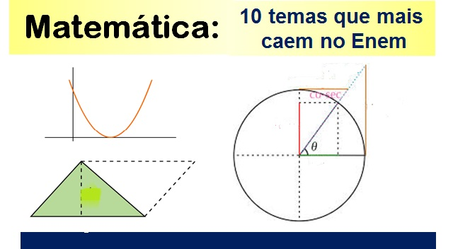 matemática 10 temas
