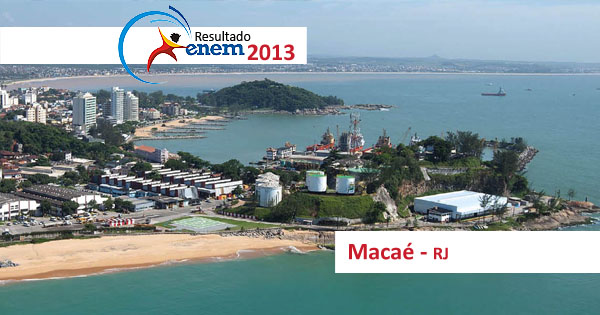 Macaé – Resultado Enem 2013: Desempenho das escolas