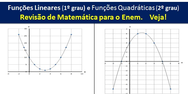 Funções Lineares (1º grau) e Funções Quadráticas (2º grau) – Revisão de Matemática Enem