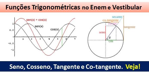 Funções Trigonométricas: Seno e Cosseno – Aula de Matemática Enem. Veja.