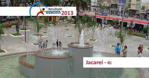 Jacareí – Resultado Enem 2013: Desempenho das escolas