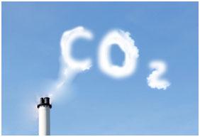 co2 - Poluição do ar
