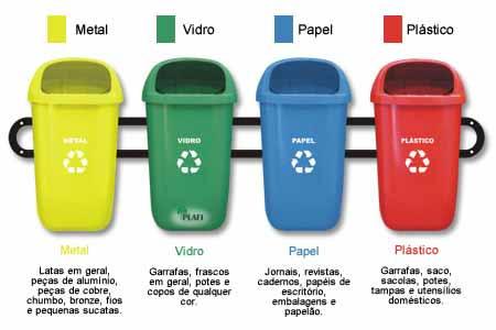Lixo na era dos descartáveis