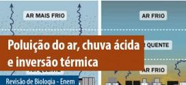 Poluição do ar, chuva ácida e inversão térmica – Biologia Enem