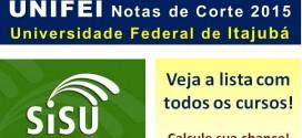 UNIFEI – Notas de Corte Sisu 2015 na Universidade Federal de Itajubá. Todos os cursos.