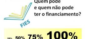 fies-100