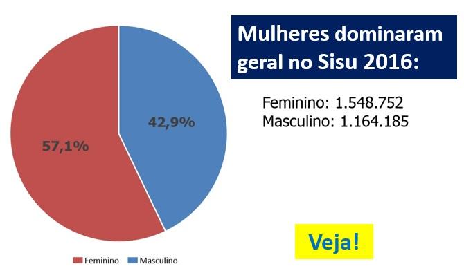 mulheres dominaram Sisu 2016