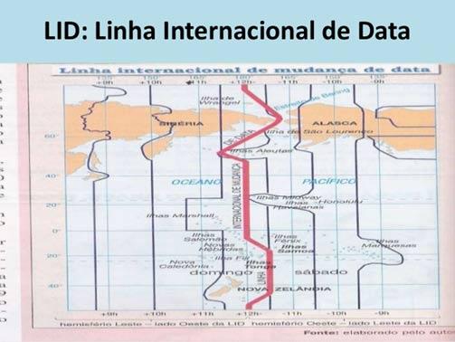 Linha Internacional de Data - Fusos Horários