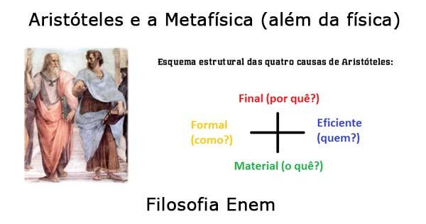 Aristóteles e a Metafísica