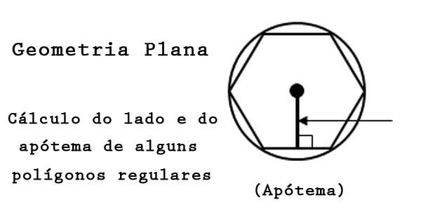 O Cálculo do Apótema