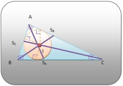 Os pontos notáveis do triângulo