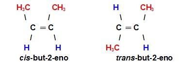 Figura 1. Isômeros do but-2-eno