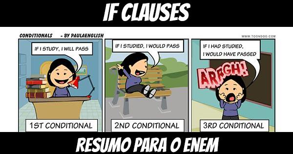 Resumo de if clauses para o Enem
