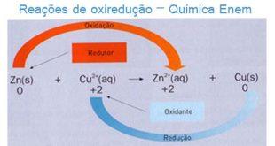 Reações de oxiredução