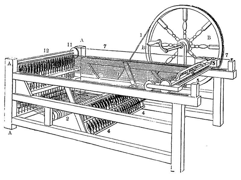 Spinning Jenny/ Imagem: Andrew Ure, Peter Lund Simmonds, H.G. Bohn / Havgreaves Spinning Jenny in its most improved form, 1861 / Domínio Público