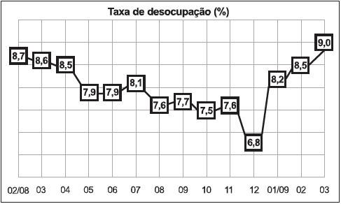 Disponível em: http://www.ibge.gov.br. Acesso em: abr. 2009 (adaptado)