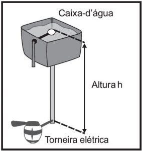 caixa-dagua-domiciliar