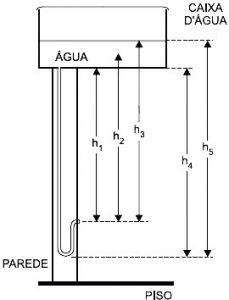 caixa-dagua-inst-hidraulica