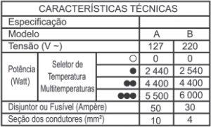caracteristicas-tecnicas