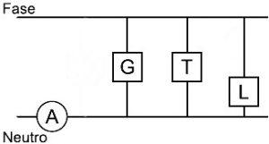 circuito-a