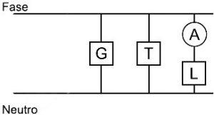 circuito-al