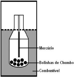 garrafa-com-mercurio