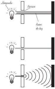 lampada-buraco-raios-de-luz