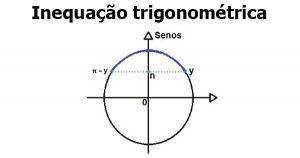 inequação trigonométrica