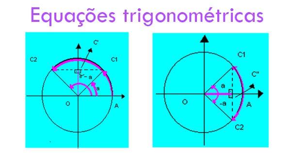 equações trigonométricas