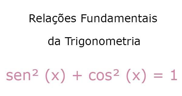 Relações fundamentais da trigonometria