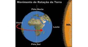 rotação da terra