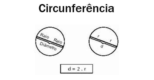 circunferência
