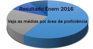 resultado enem 2016