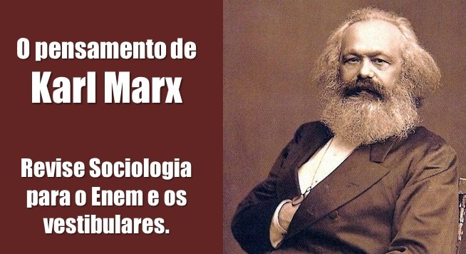 As ideias de Karl Marx