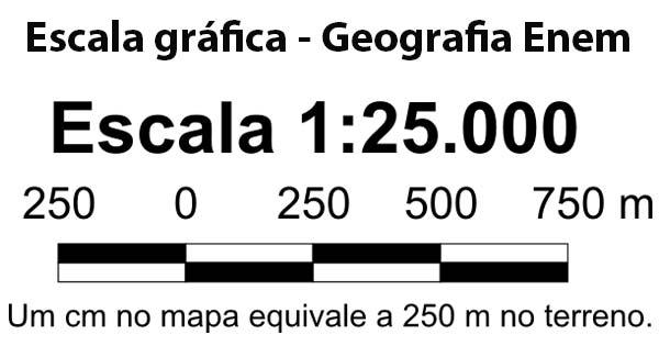 Escala gr fica revis o de geografia para o enem e o for Escala de medidas