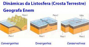 dinâmicas da litosfera